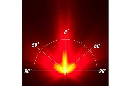 Cat Eye Rapid X2 Kinetic Tail Light